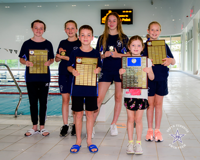 Swimmer of the Month - July 2019